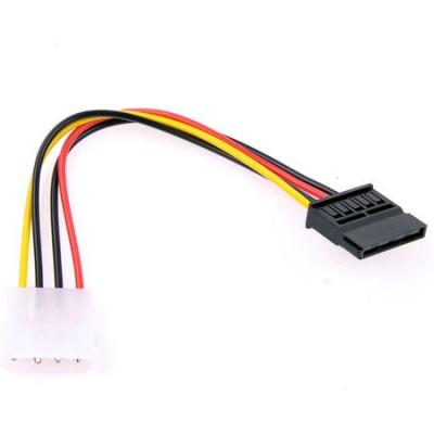 Cablu alimentare SATA